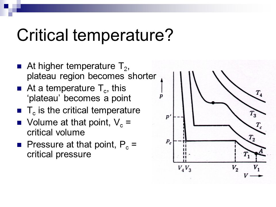 Critical temperature At higher temperature T2, plateau region becomes shorter. At a temperature Tc, this 'plateau' becomes a point.