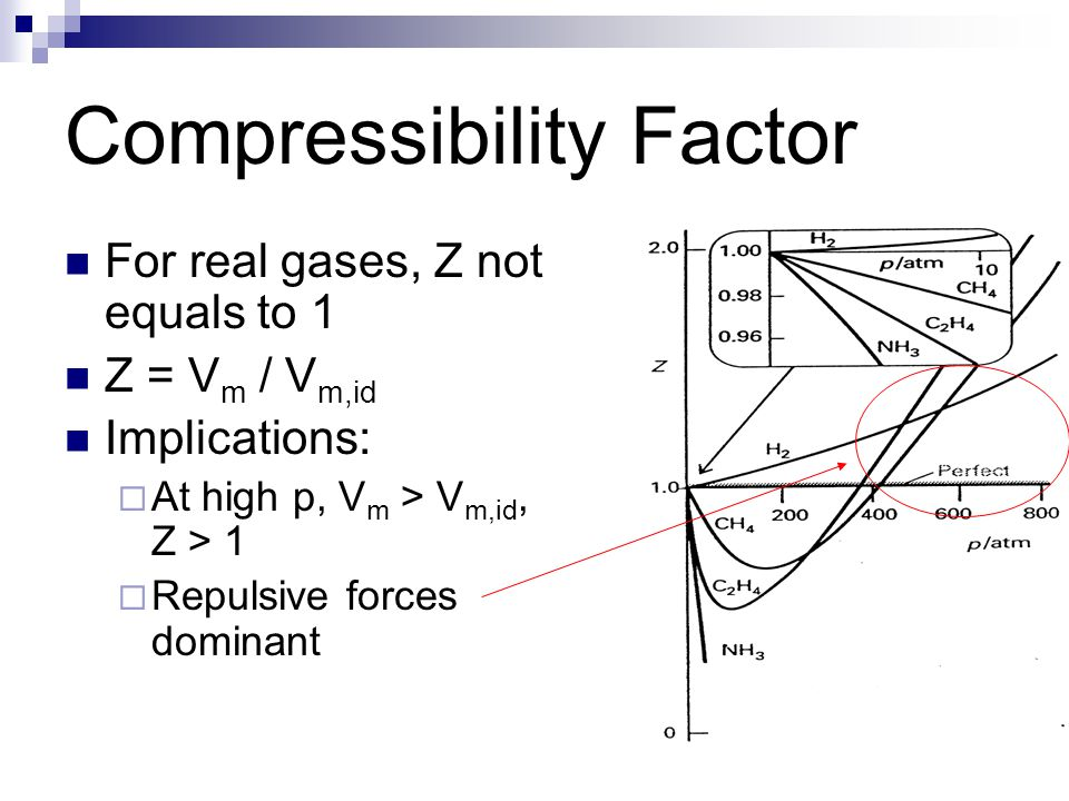 Compressibility Factor