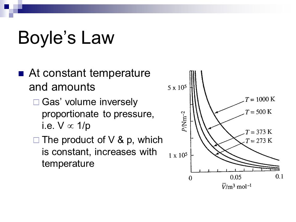 Boyle's Law At constant temperature and amounts