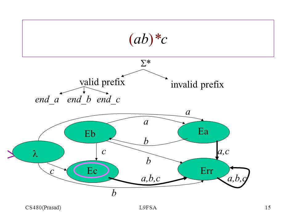 (ab)*c S* valid prefix invalid prefix end_a end_b end_c a a Ea Eb b c
