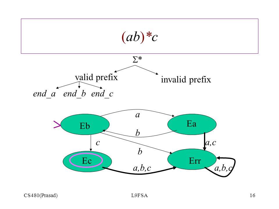 (ab)*c S* valid prefix invalid prefix end_a end_b end_c a Ea Eb b c