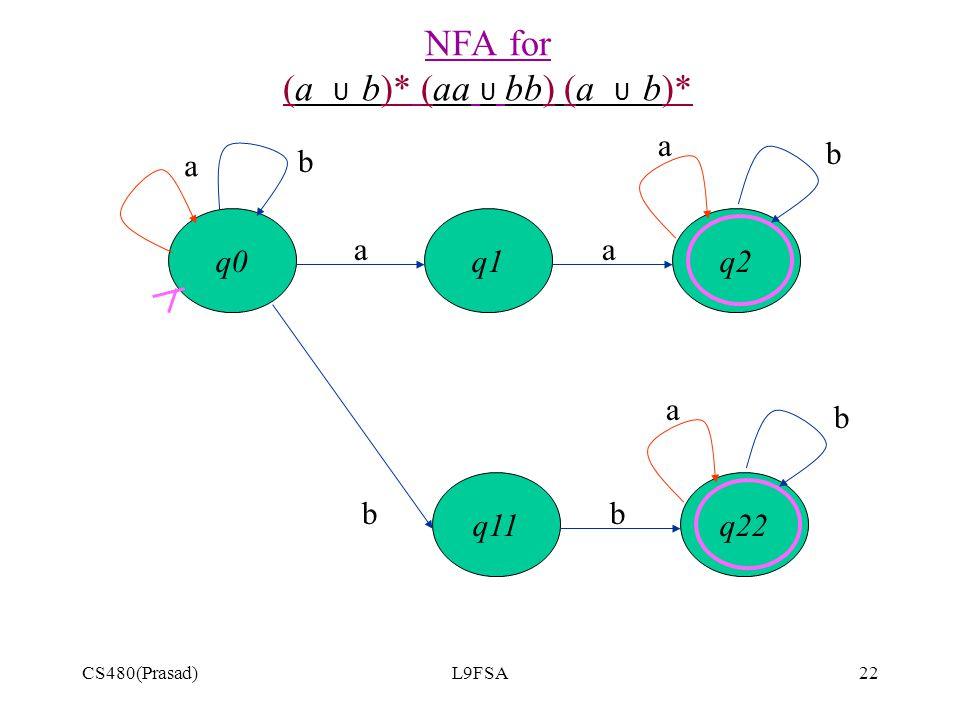 NFA for (a U b)* (aa U bb) (a U b)*