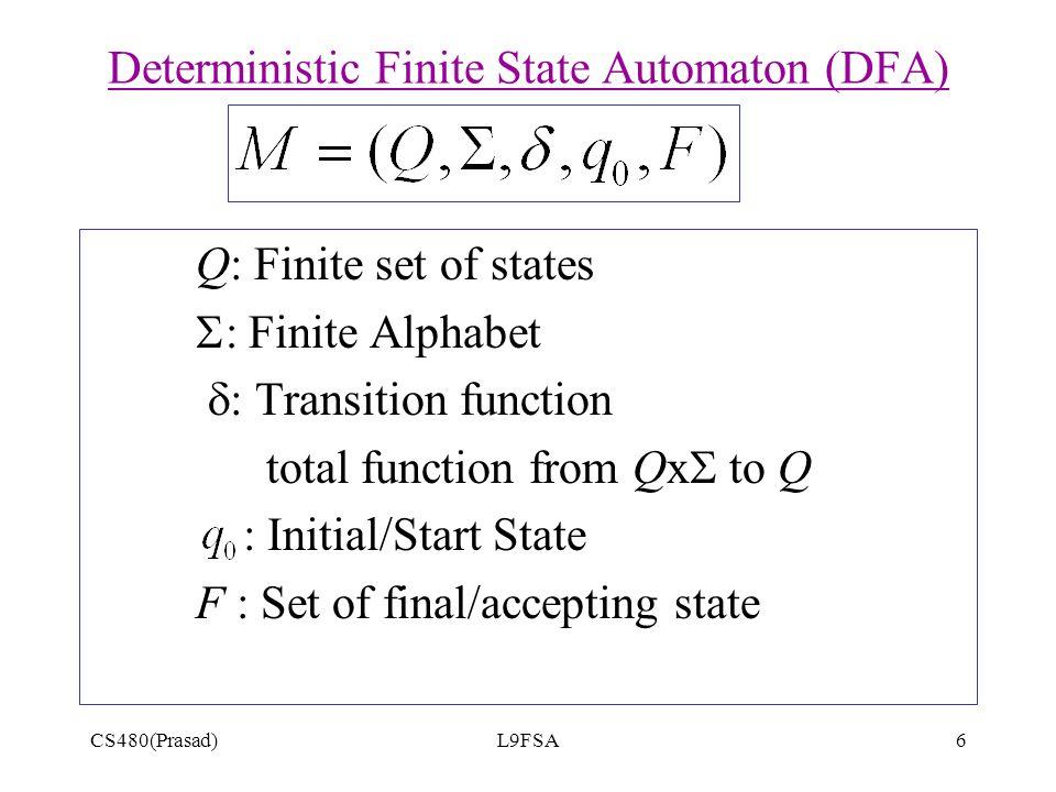 Deterministic Finite State Automaton (DFA)