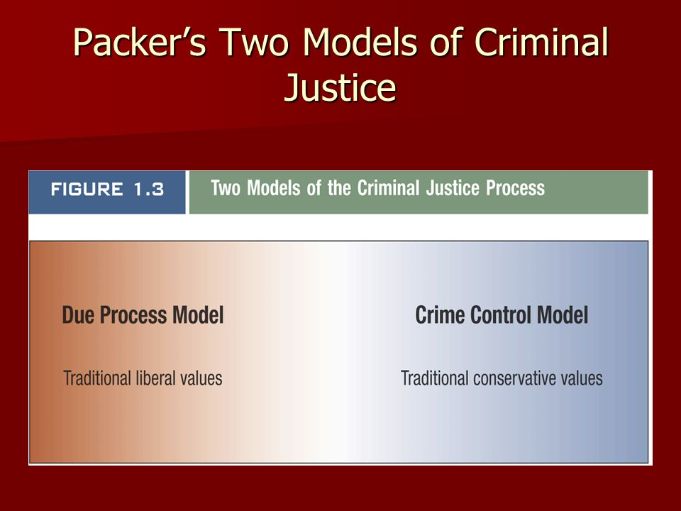 Packer's Two Models of Criminal Justice
