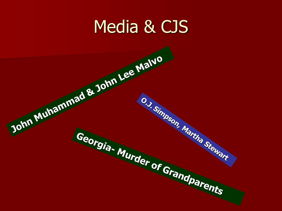 Media & CJS John Muhammad & John Lee Malvo