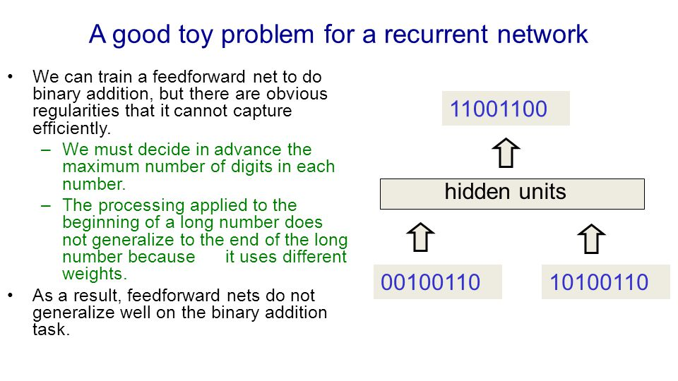 A good toy problem for a recurrent network