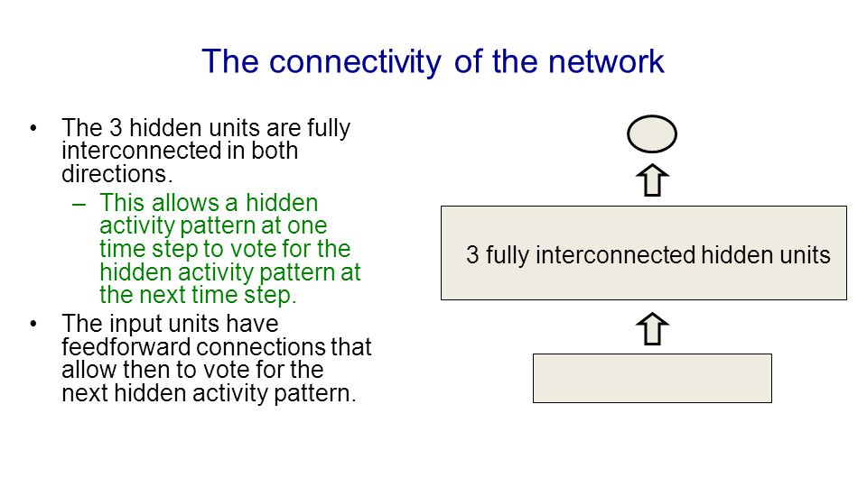 The connectivity of the network