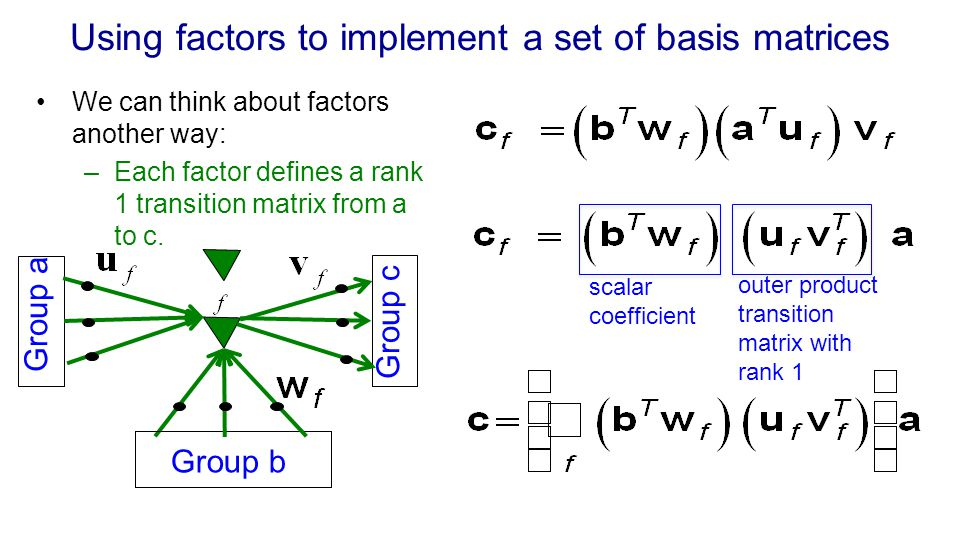 Using factors to implement a set of basis matrices