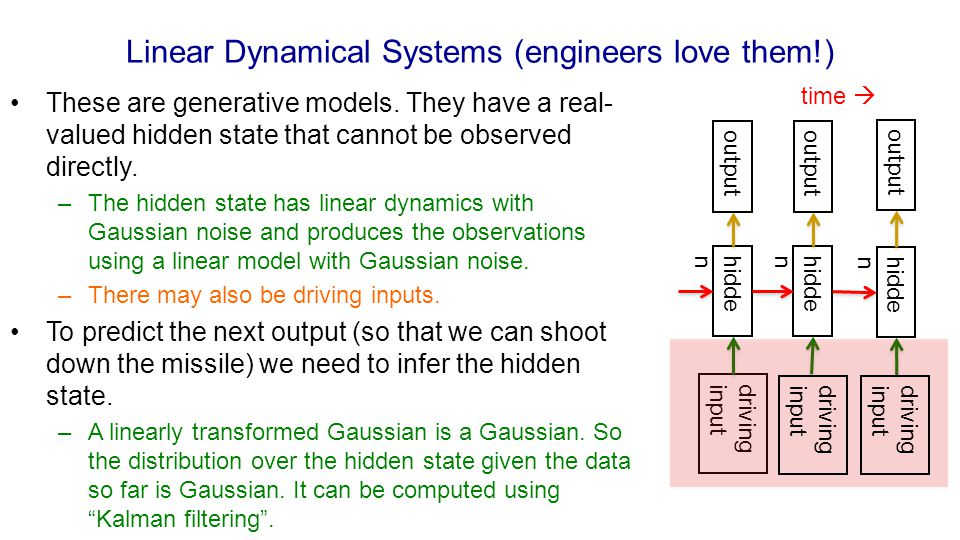 Linear Dynamical Systems (engineers love them!)