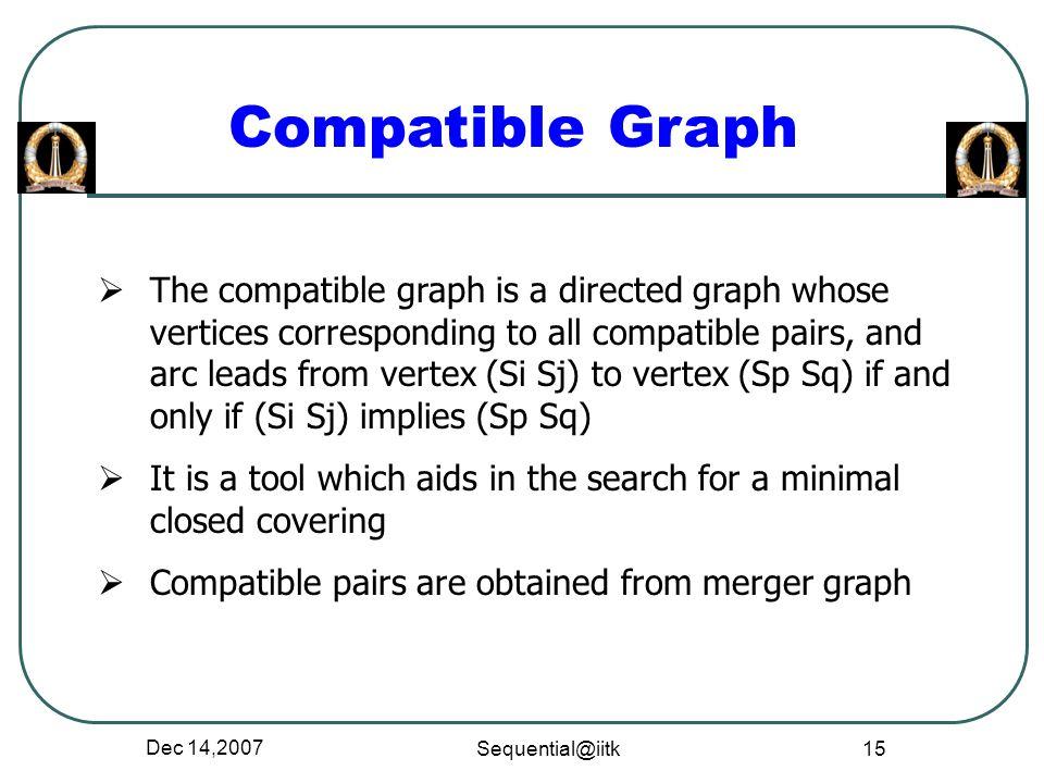 Compatible Graph
