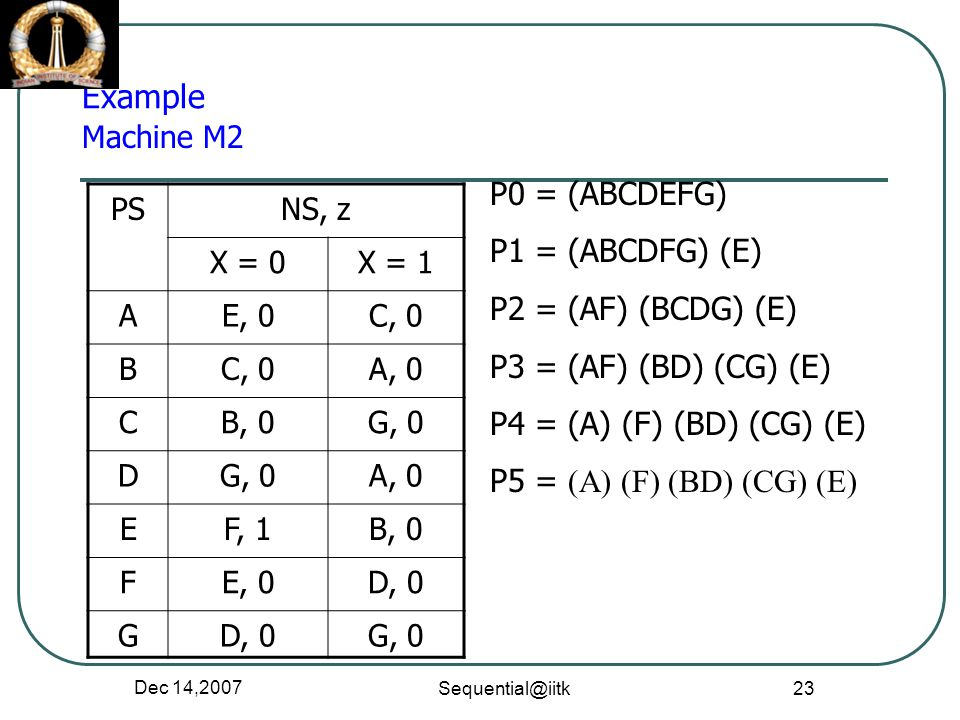 Example P0 = (ABCDEFG) P1 = (ABCDFG) (E) P2 = (AF) (BCDG) (E)