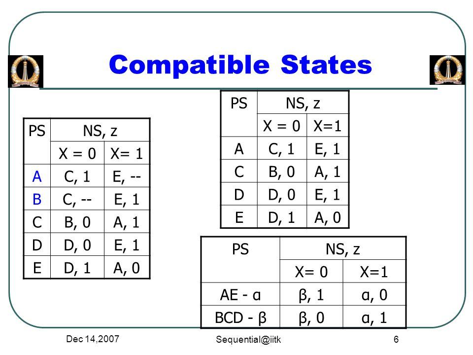 Compatible States PS NS, z X = 0 X=1 A C, 1 E, 1 C B, 0 A, 1 D D, 0 E