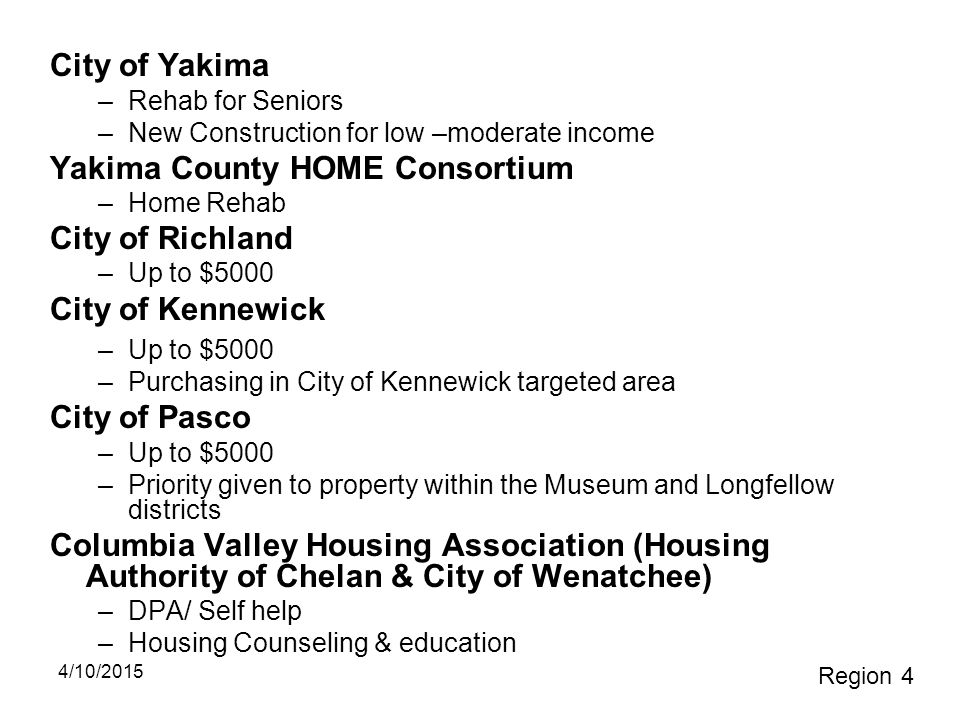 Yakima County HOME Consortium City of Richland City of Kennewick