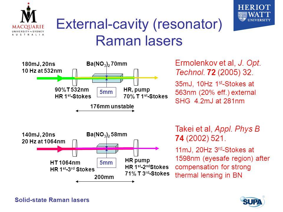 External-cavity (resonator) Raman lasers