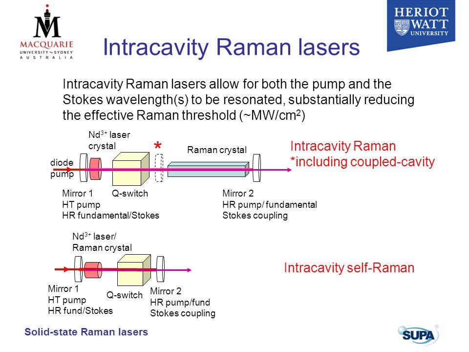 Intracavity Raman lasers