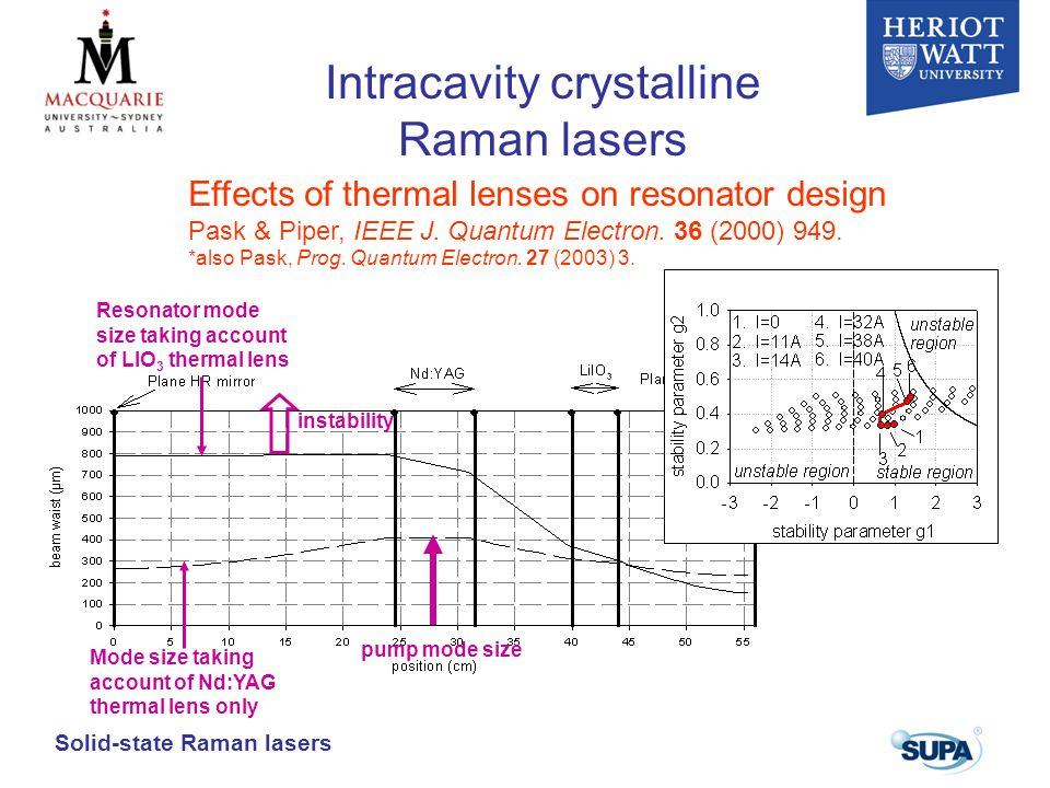 Intracavity crystalline Raman lasers