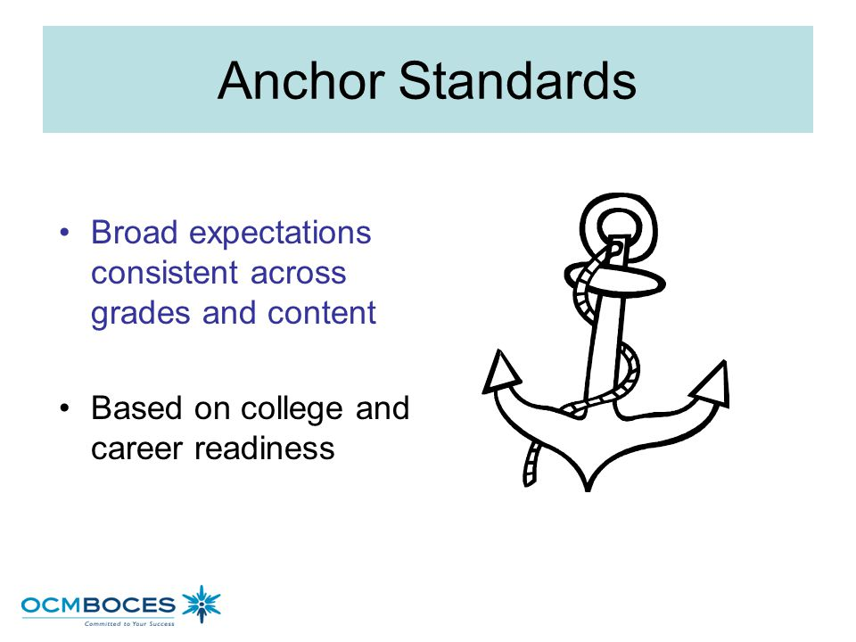 Anchor Standards Broad expectations consistent across grades and content.