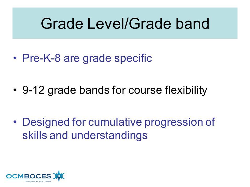 Grade Level/Grade band