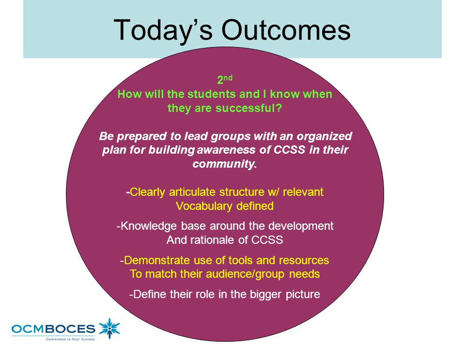 Today's Outcomes 2nd How will the students and I know when