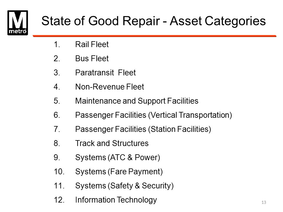 State of Good Repair - Asset Categories