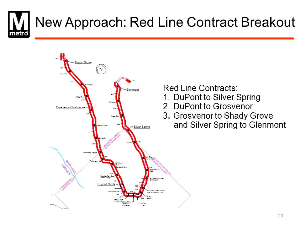 New Approach: Red Line Contract Breakout