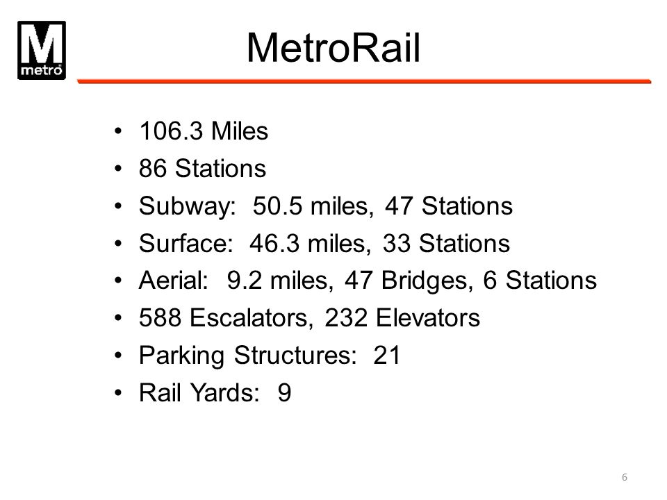 MetroRail 106.3 Miles 86 Stations Subway: 50.5 miles, 47 Stations