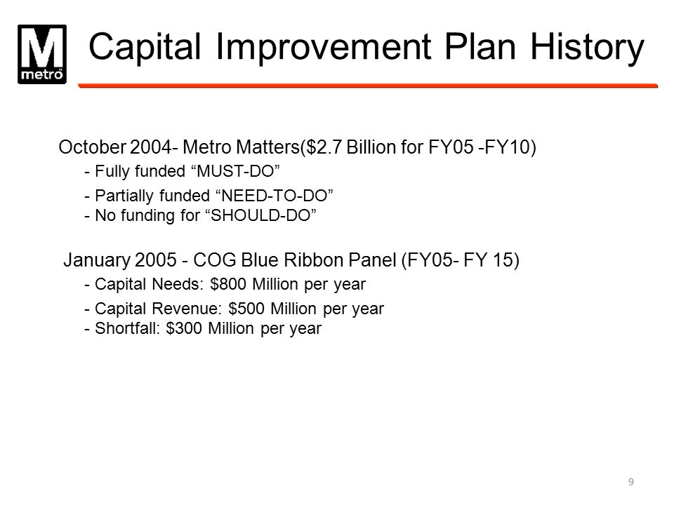 Capital Improvement Plan History