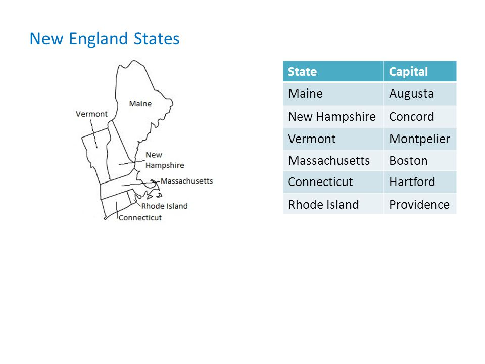 New England States State Capital Maine Augusta New Hampshire Concord