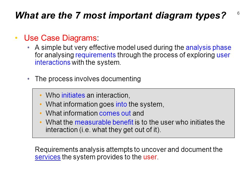 What are the 7 most important diagram types