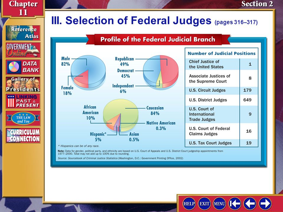 III. Selection of Federal Judges (pages 316–317)