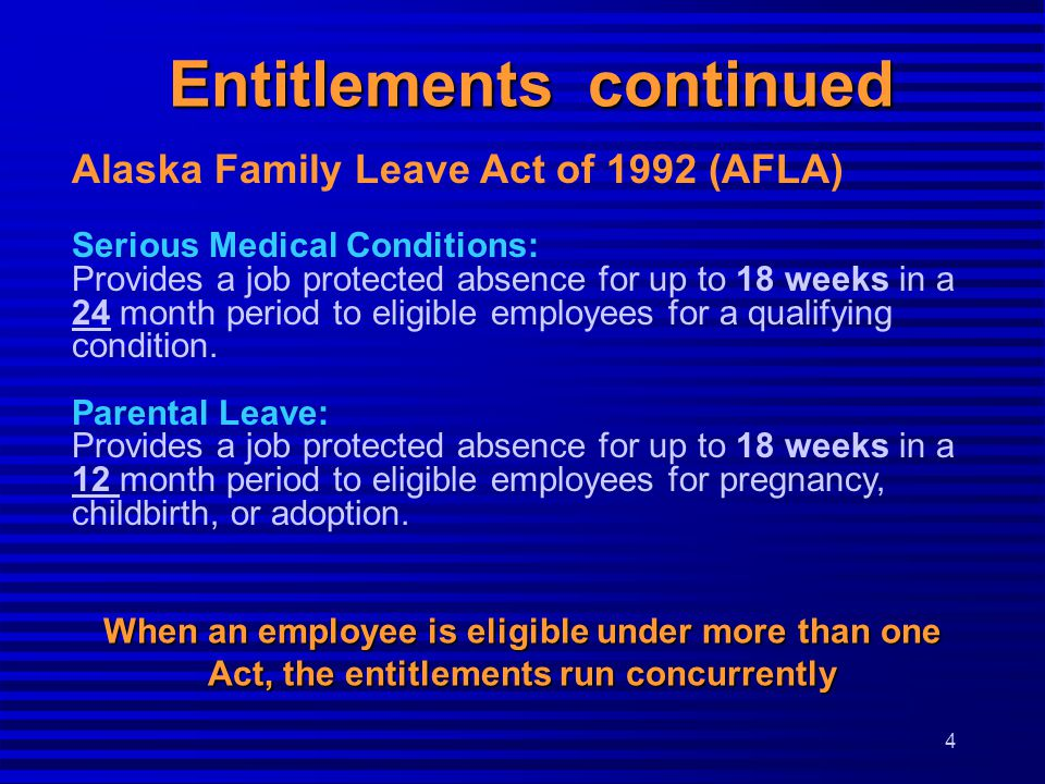 Entitlements continued