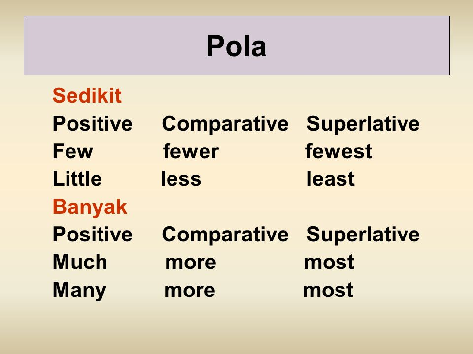 Pola Sedikit Positive Comparative Superlative Few fewer fewest