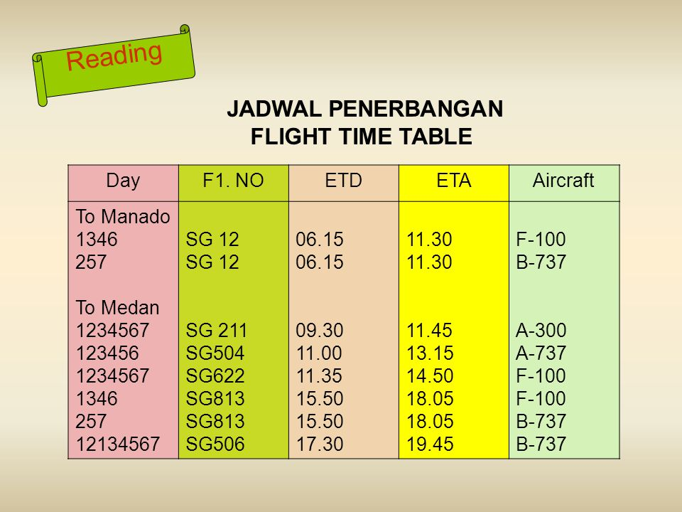 Reading JADWAL PENERBANGAN FLIGHT TIME TABLE Day F1. NO ETD ETA