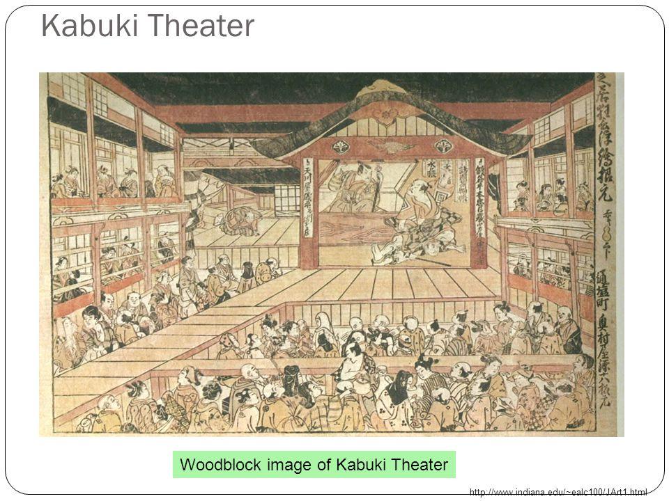 Kabuki Theater Woodblock image of Kabuki Theater