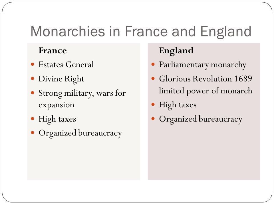 Monarchies in France and England