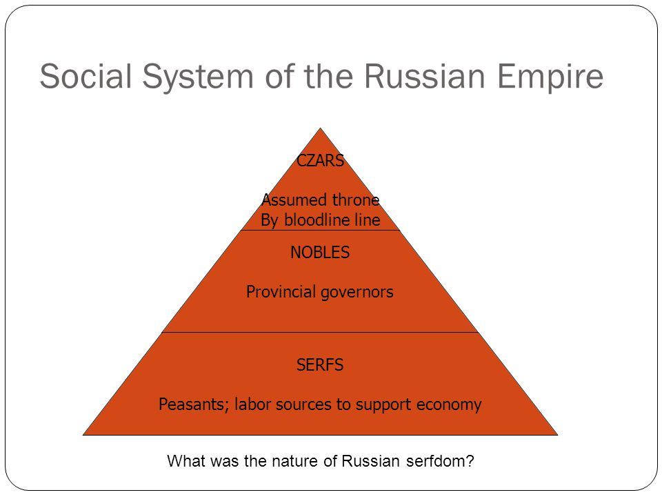 Social System of the Russian Empire