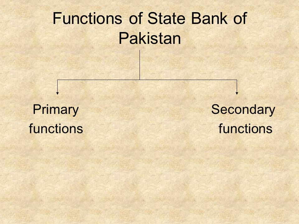 Functions of State Bank of Pakistan