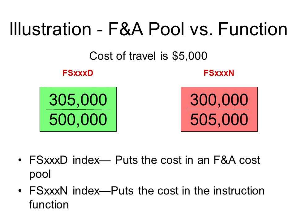 Illustration - F&A Pool vs. Function