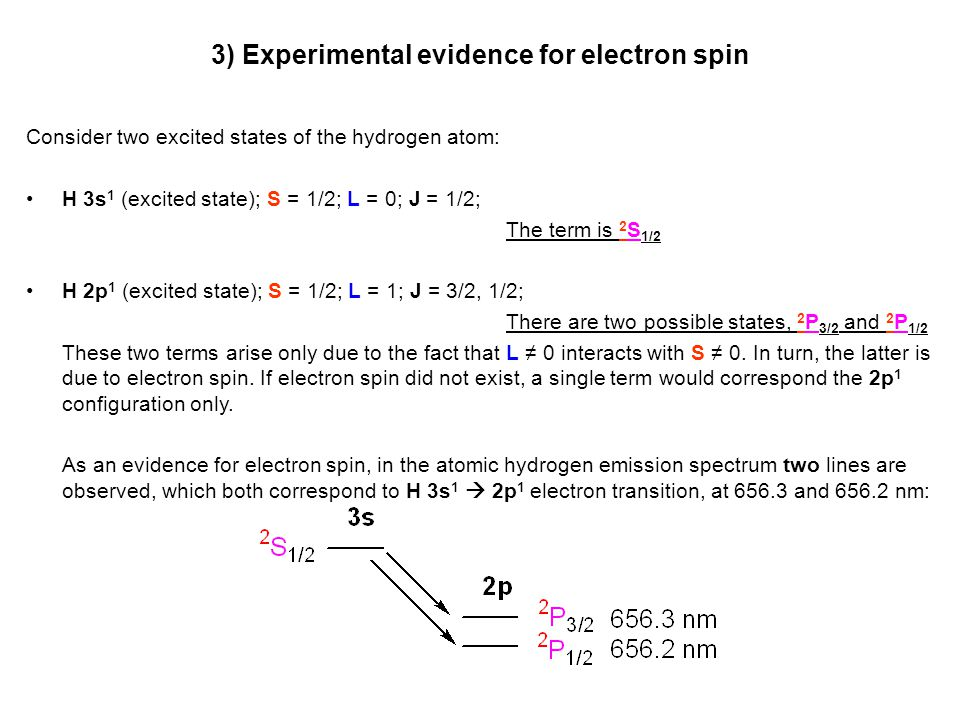 3) Experimental evidence for electron spin