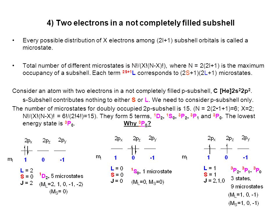 4) Two electrons in a not completely filled subshell