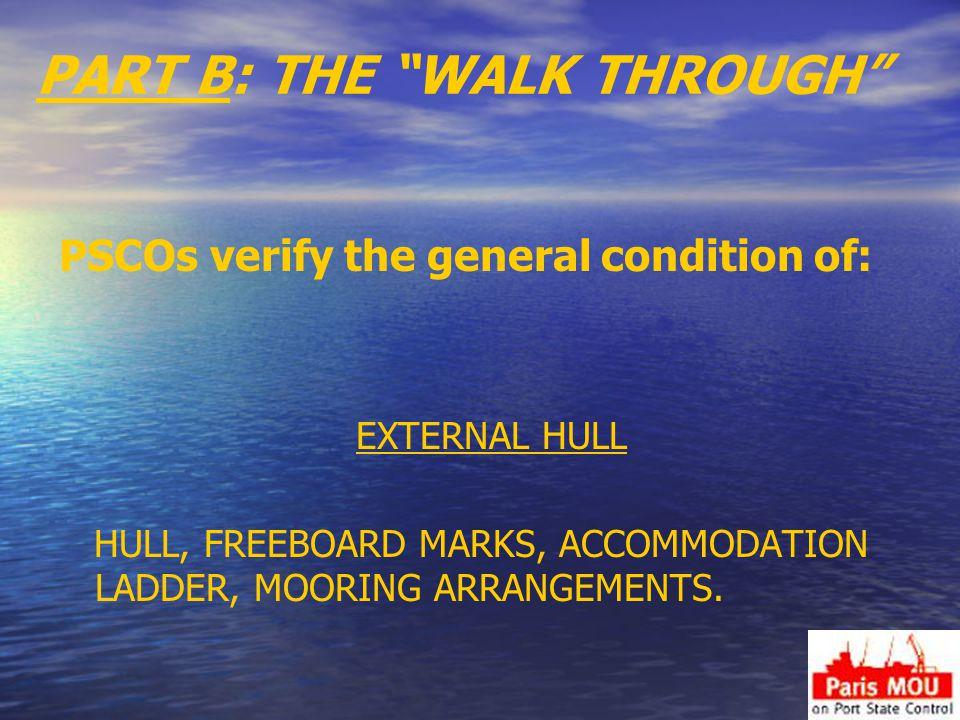 PART B: THE WALK THROUGH