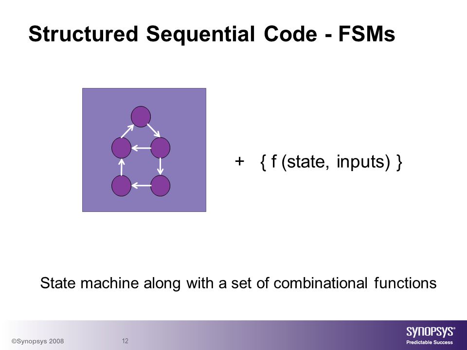 Structured Sequential Code - FSMs