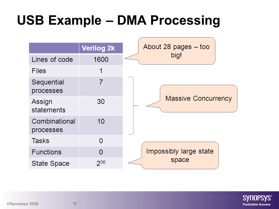 USB Example – DMA Processing