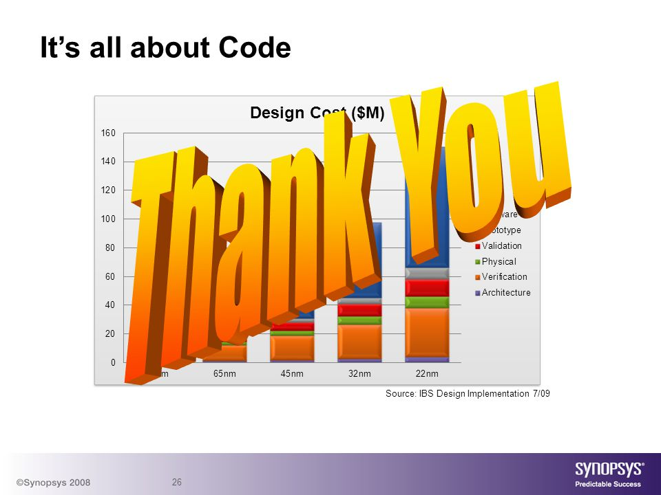 It's all about Code Thank You Source: IBS Design Implementation 7/09