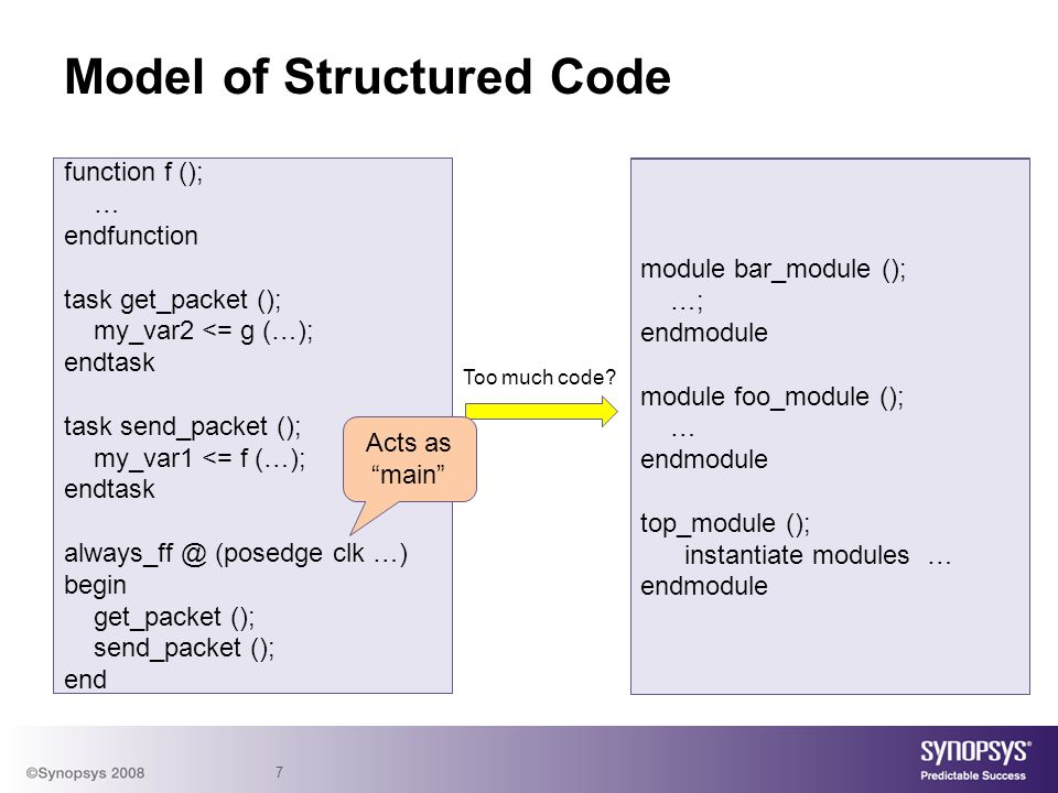 Model of Structured Code
