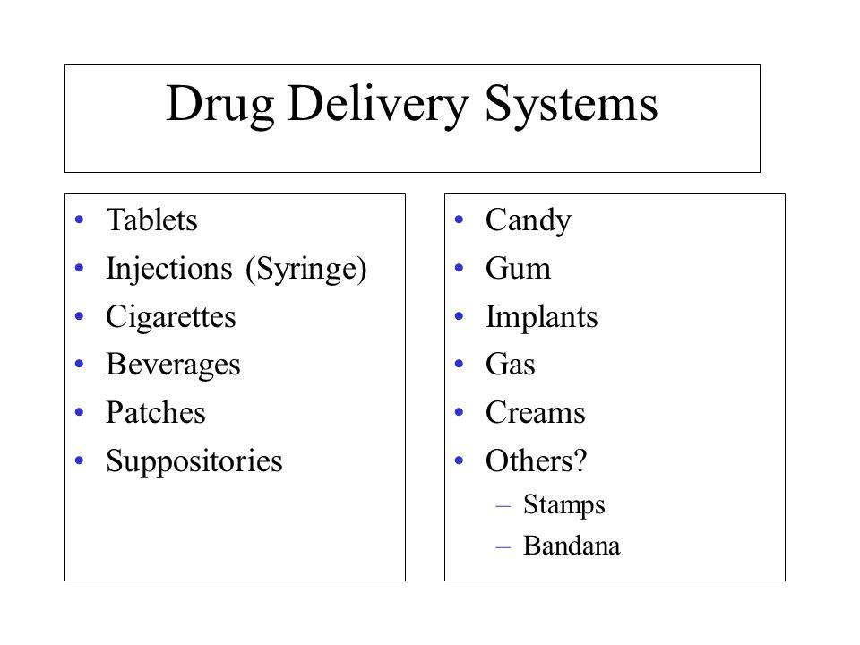 Drug Delivery Systems Tablets Injections (Syringe) Cigarettes