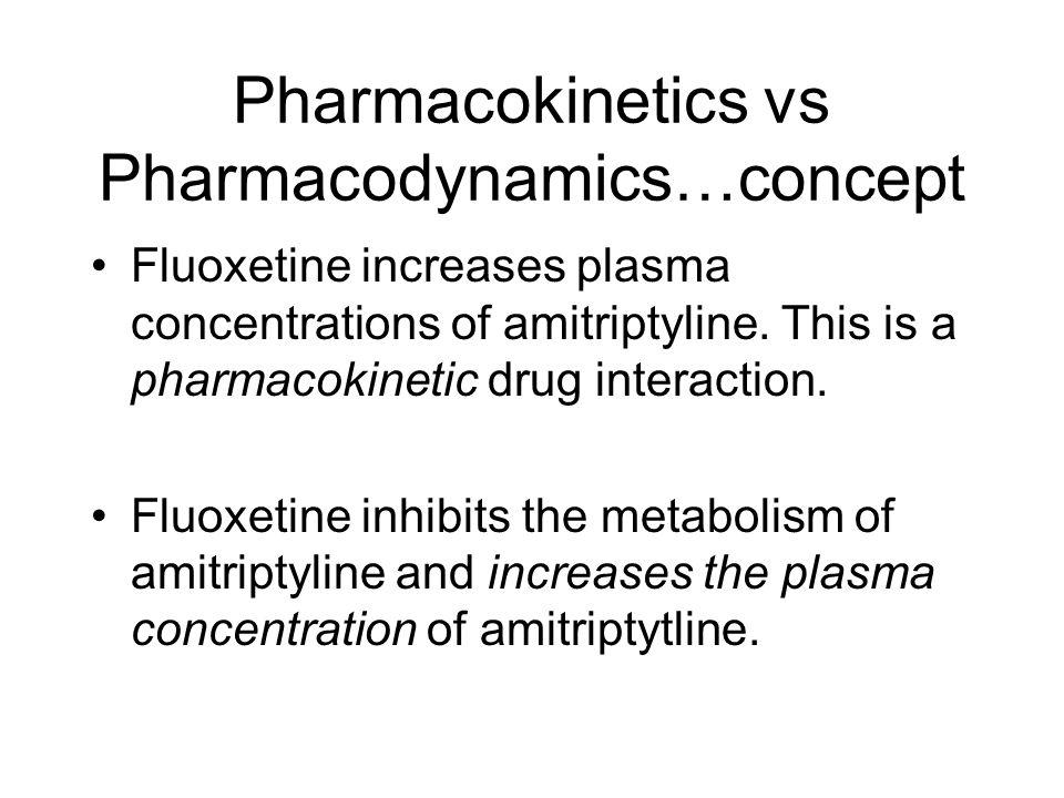Pharmacokinetics vs Pharmacodynamics…concept