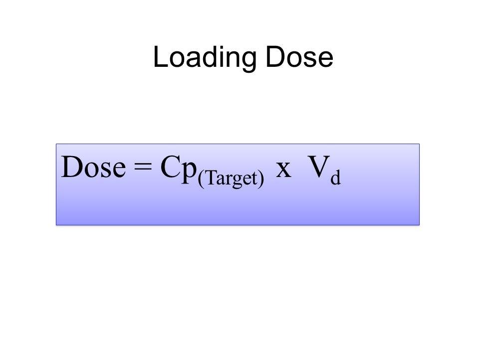 Loading Dose Dose = Cp(Target) x Vd