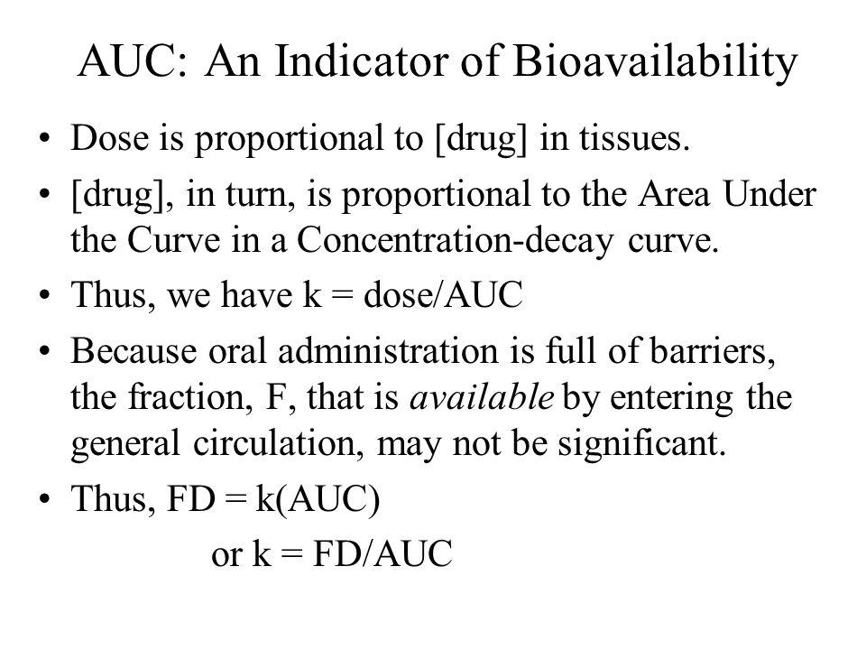 AUC: An Indicator of Bioavailability