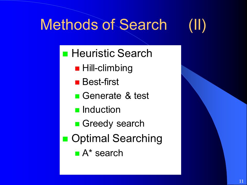 Methods of Search (II) Heuristic Search Optimal Searching